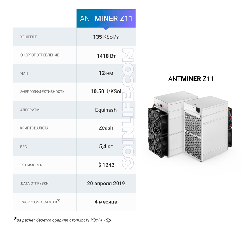 Технические характеристики ASIC Antminer Z11 для майнинга Zcash