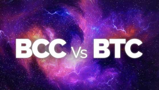 Изменения сложности в сетях Bitcoin и Bitcoin Cash