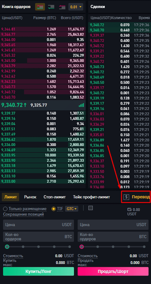 Торги на Binance Futures