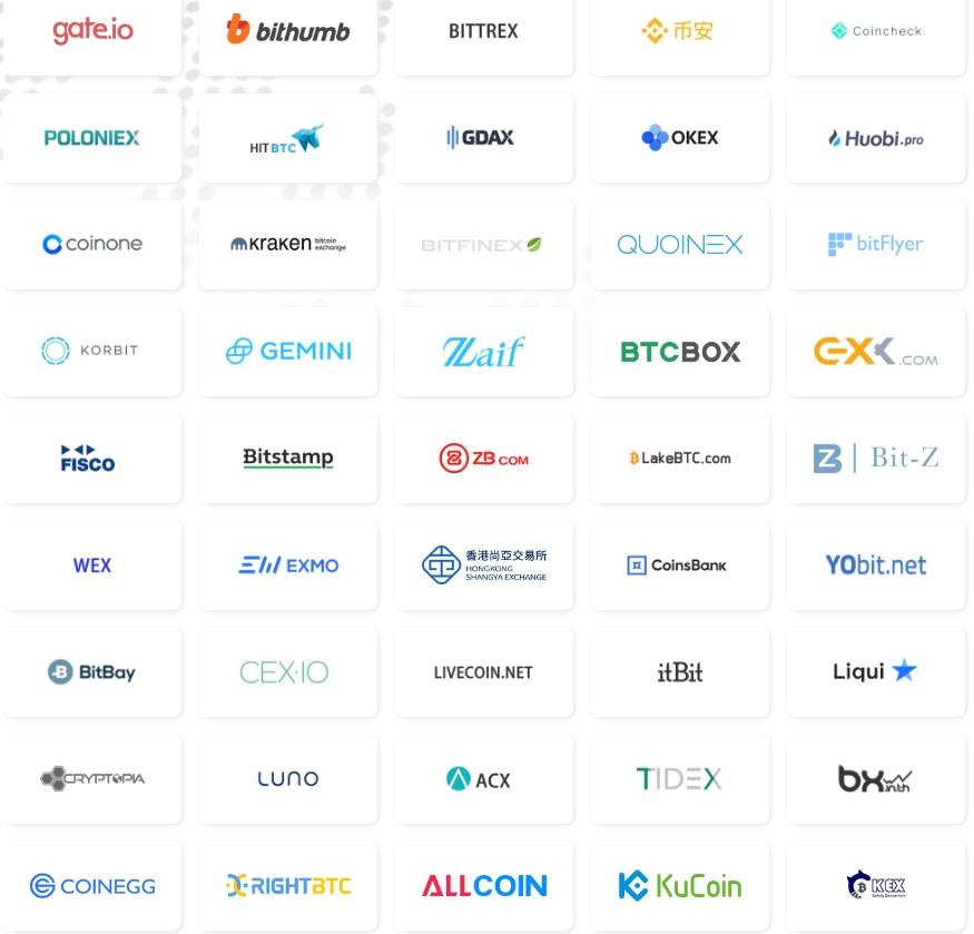 Криптовалютные биржи поддерживающие Bitcoin God