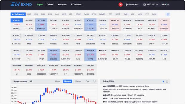 Интерфейс обмена криптовалюты через биржу EXMO