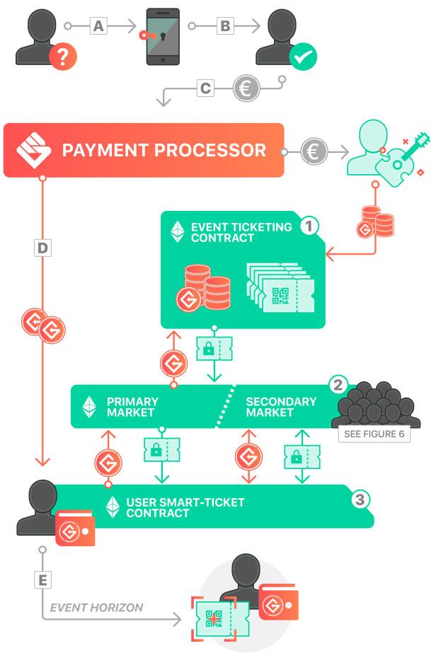 Схема работыGET Protocol