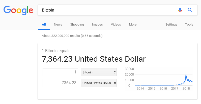 Google конвертер Bitcoin