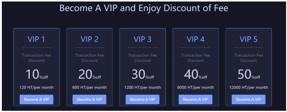 Уровни VIP-пакетов на Huobi pro