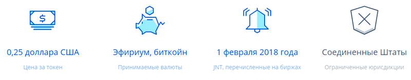 Условия продажи токенов  Jibrel Network