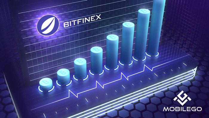 MGO выиграл листинг на Bitfinex