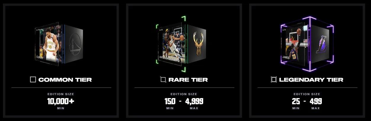NFT платформа NBA Top Shot