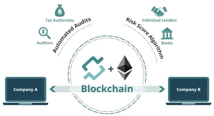 Блокчейн PayPie