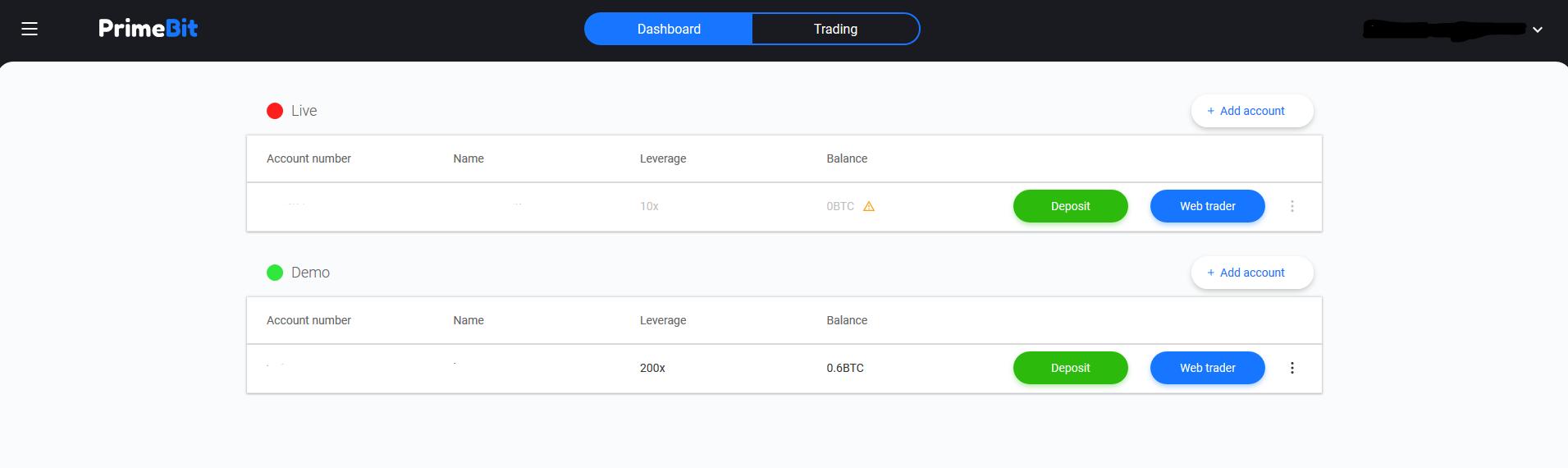 Разновидности контрактов на PrimeBit