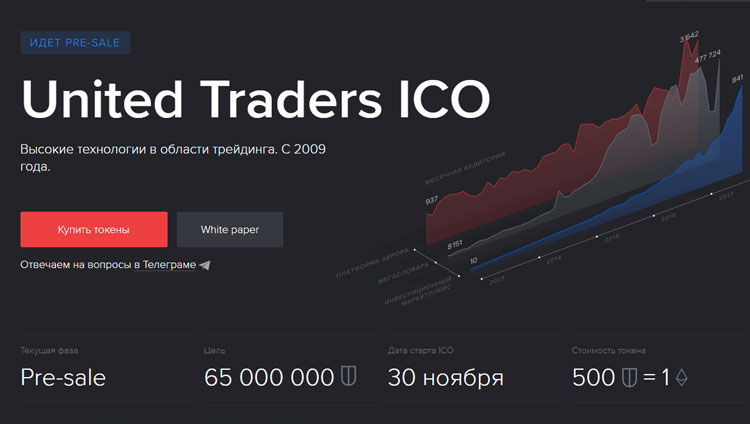 ICO United Traders