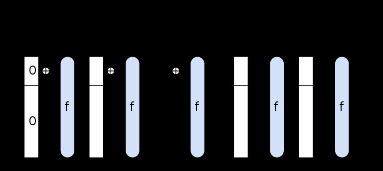 Обработка входящих данных с помощью криптографической губки KECCAK256