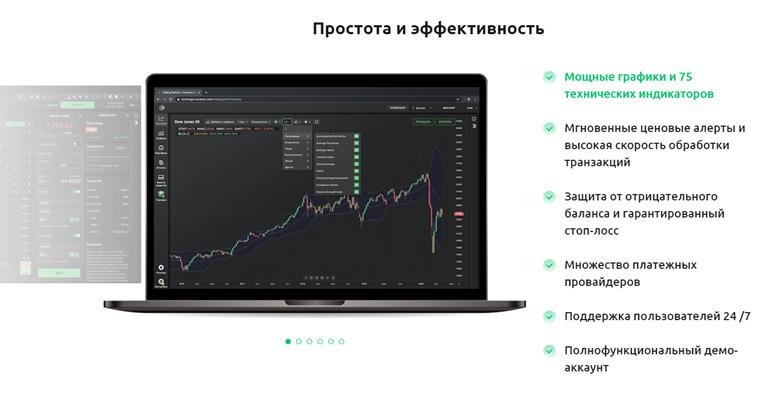 Особенности работы криптобиржи Currency.com