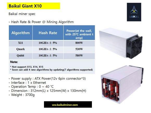 Характеристики  АСИКа Baikal Giant X10