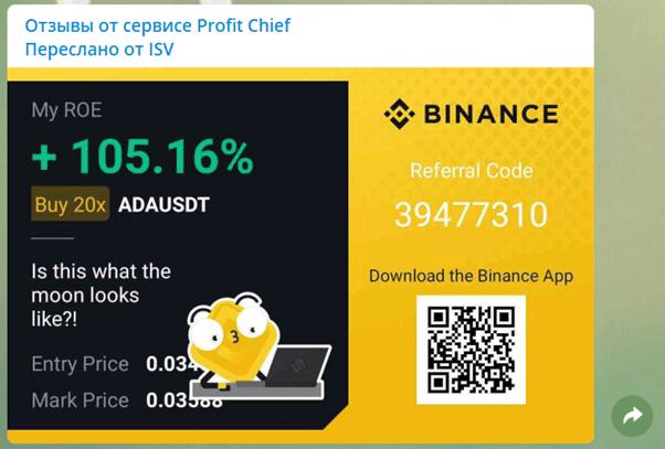Статистика сервиса Profit Chief