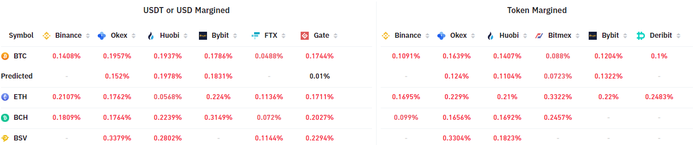 биржевые покупки биткоина