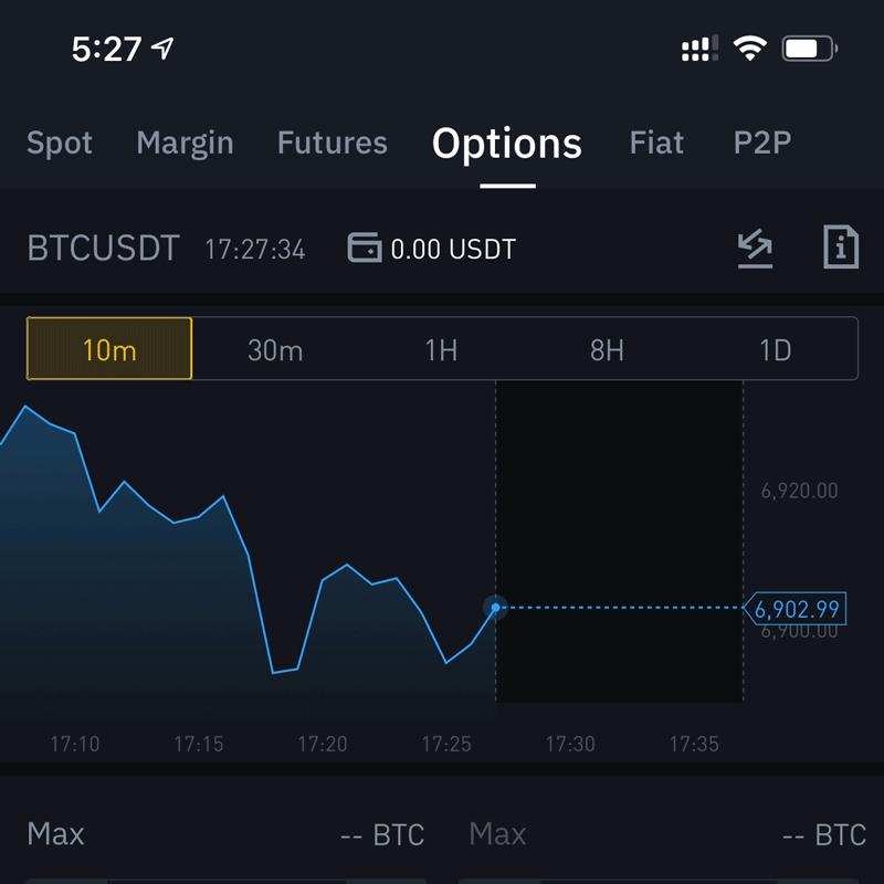 Опционные торги на бирже Binance