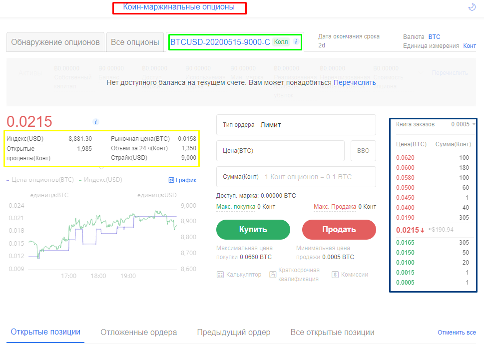 Биткоин-опционы на бирже OKEx