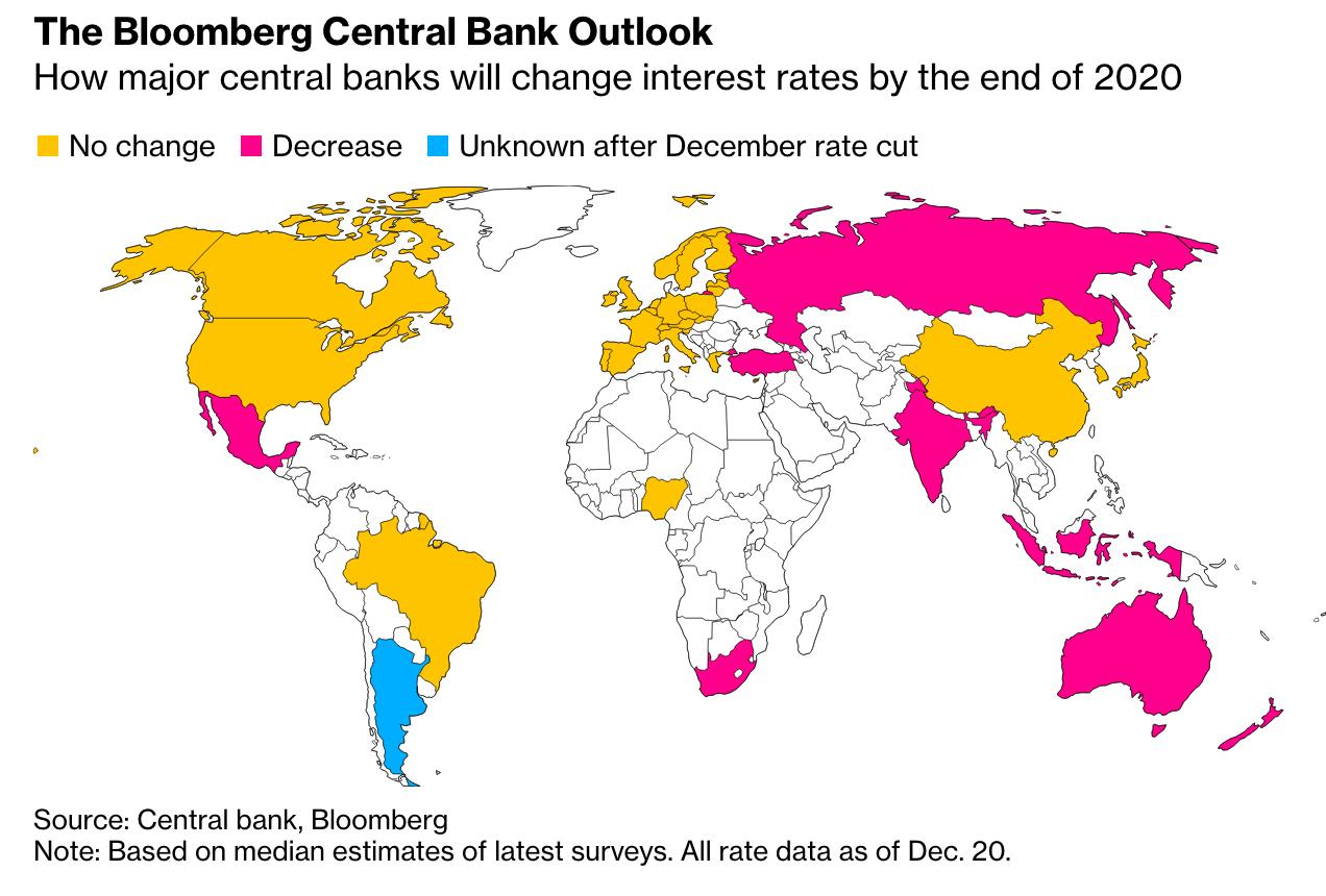 Желтым помечены центробанки стран, которые не изменят ставку, розовым — те, которые снизят.