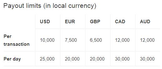 Coinbase внедрила вывод через PayPal без комиссии