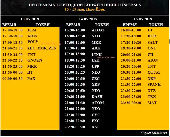 Расписание криптовалютной конференции Consensus 2019