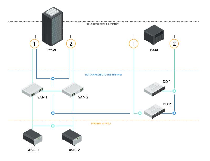 Схема залогового майнинга