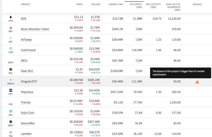 Распродажа ETH на Bitfinex