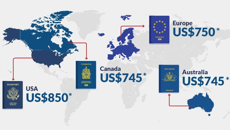 Сколько стоит поддельный паспорт в даркнете
