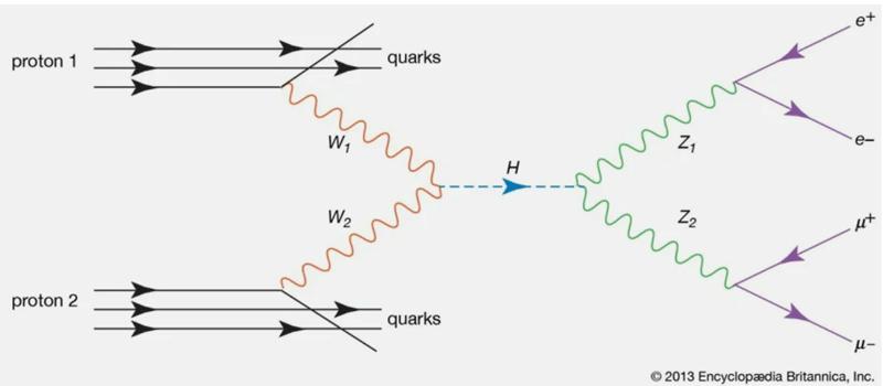 Фейнмановская диаграмма