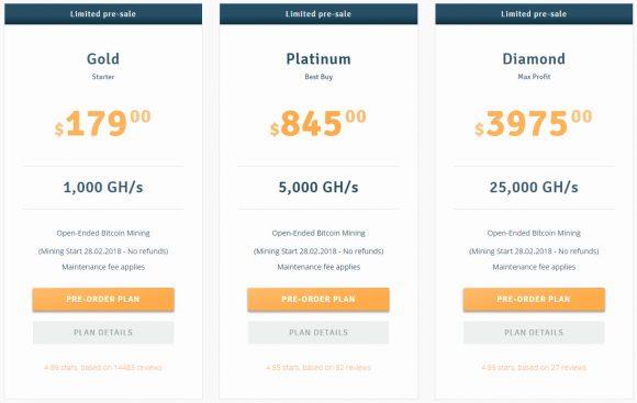 Контракты Genesis-Mining по добыче Bitcoin