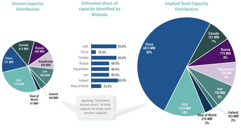 Географическое распределение мощности, полученное аналитиками по результатам опросов