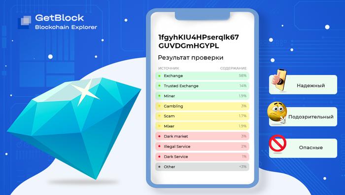 GetBlock сервис для AML-проверки криптовалюты