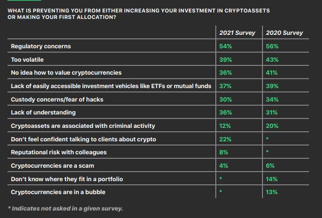 Главные криптовалютные риски