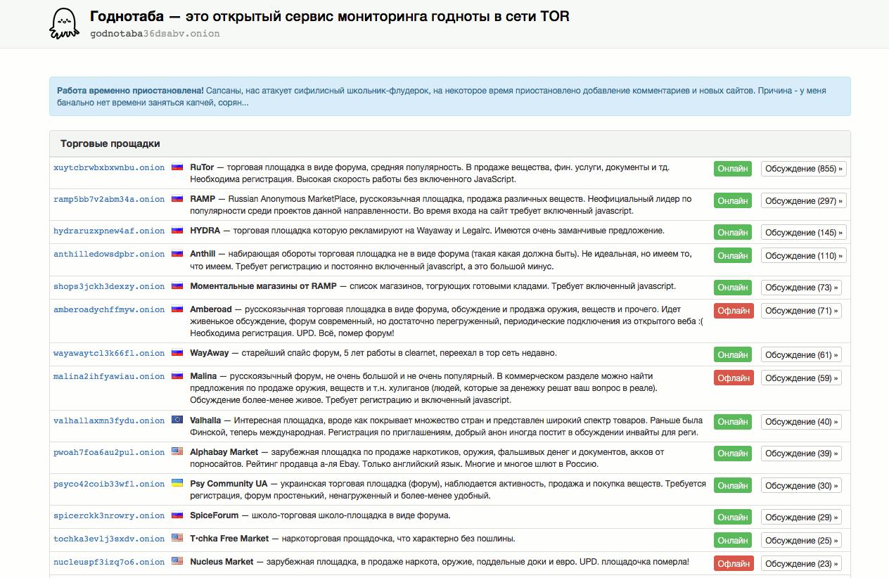 поисковики по darknet gydra
