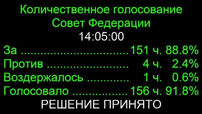 Принятие законопроекта «О безопасной и устойчивой работе Рунета»
