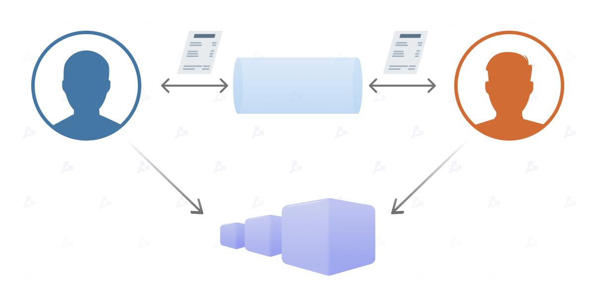 Иллюстрация работы каналов.