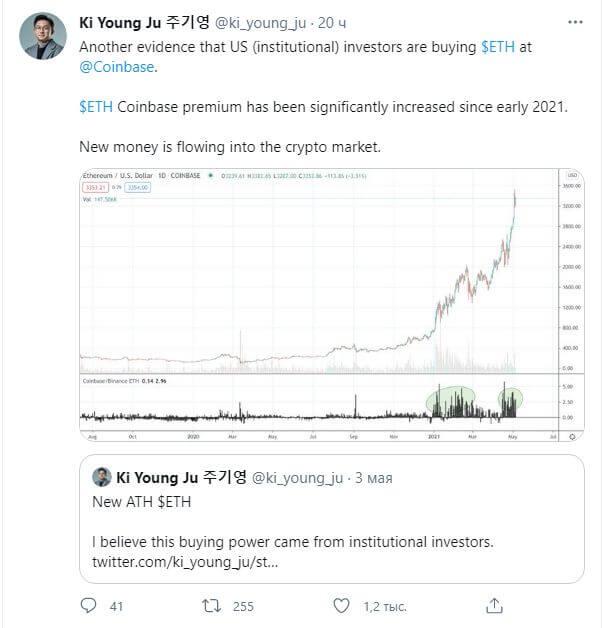 Институциональные инвесторы покупают ETH на Coinbase