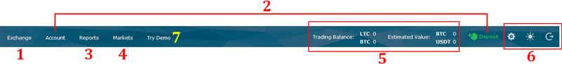 Интерфейс биржи HitBTC