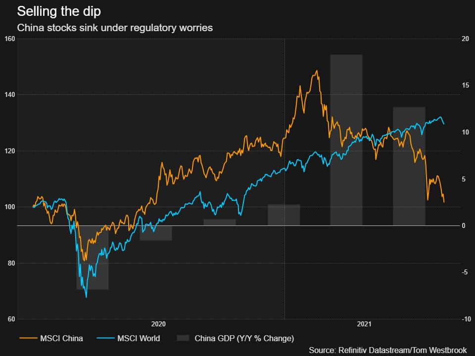 инвестиции китайских инвесторов