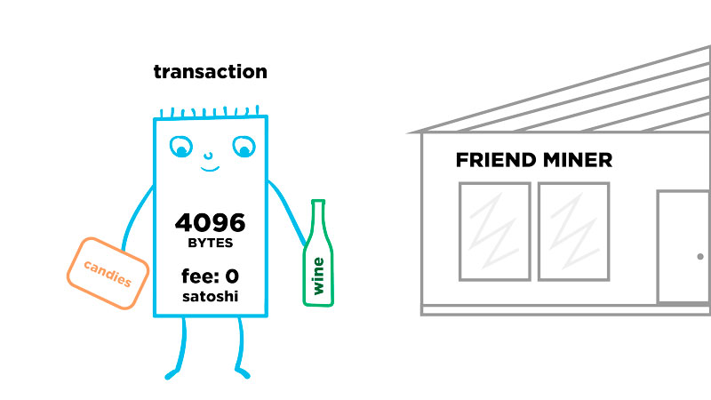 Проведение биткоин транзакции через знакомого майнера