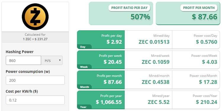 Калькулятор CryptoCompare дляZcash (ZEC)