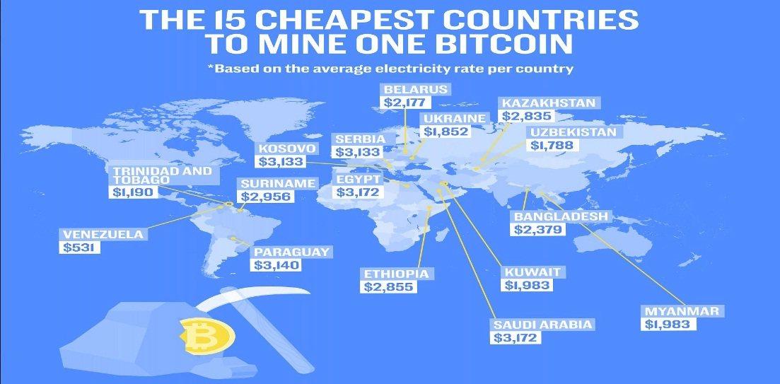 Наиболее выгодные страны для майнинга
