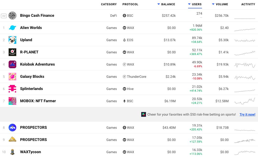 Количество пользователей самых популярных блокчейн-игр за последние 30 дней