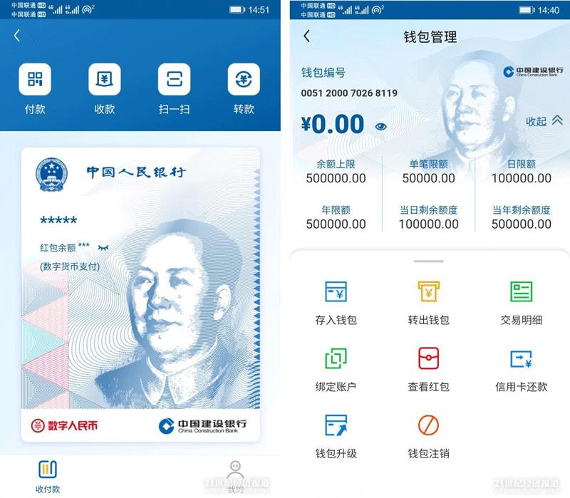 Кошелек для цифрового юаня