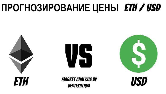 Анализ курса ETH / USD