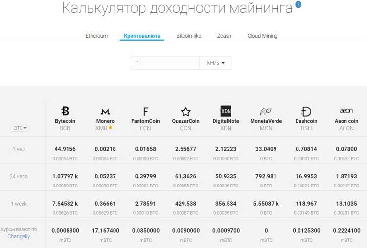 Бесплатные автоматические программы для заработка в интернете-14