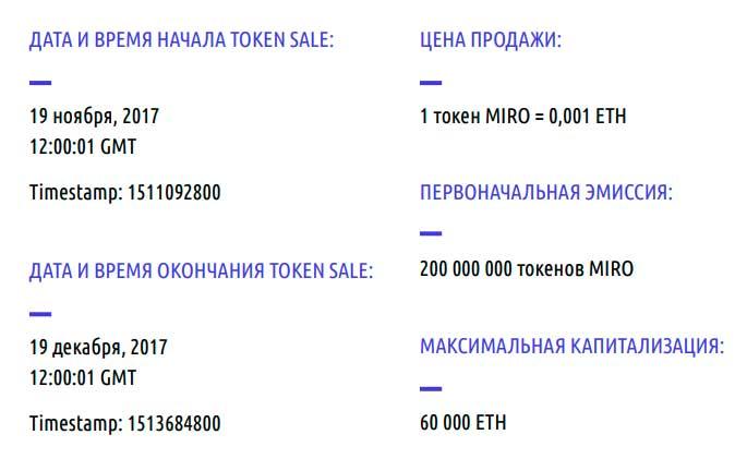 Условия участия в Token Sale Mirocana