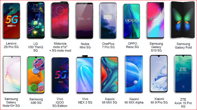 Модели 5G смартфонов