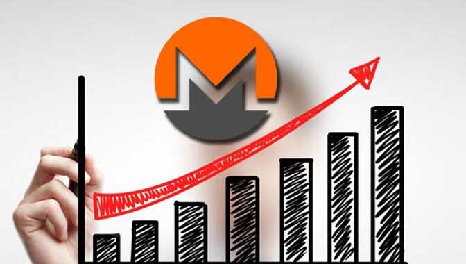 Рост криптовалюты Monero