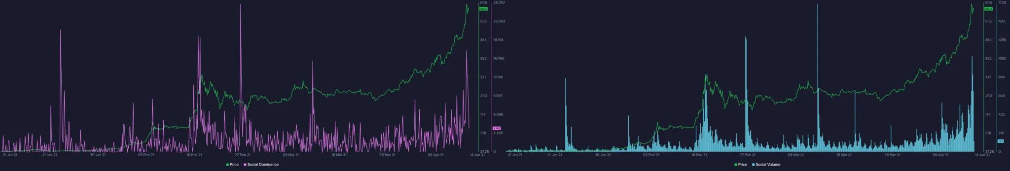 оффчейн-графики BNB