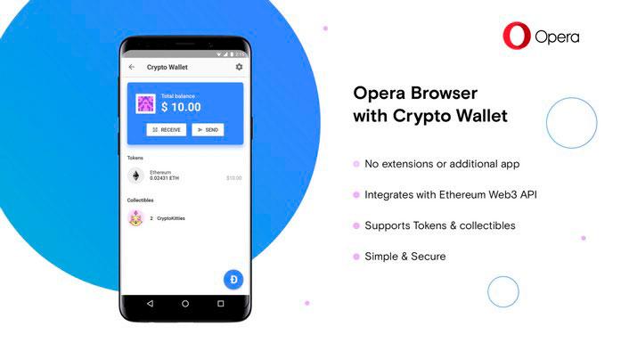 Браузер Opera со встроенным криптовалютным кошельком